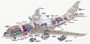 plane-diagram